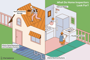 home inspections to sell your house